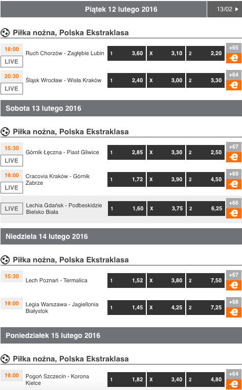 Kursy online na Expekt - Ekstraklasa 1 kolejka wiosenna 2016