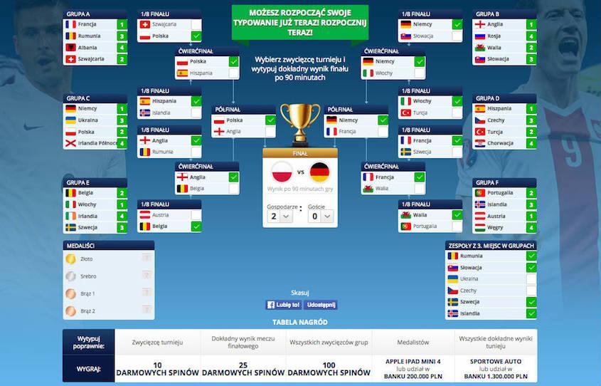 Konkurs Euro2016 na Sportingbet - Wytypuj wyniki Euro 2016